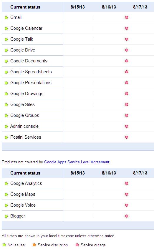 vypadek google